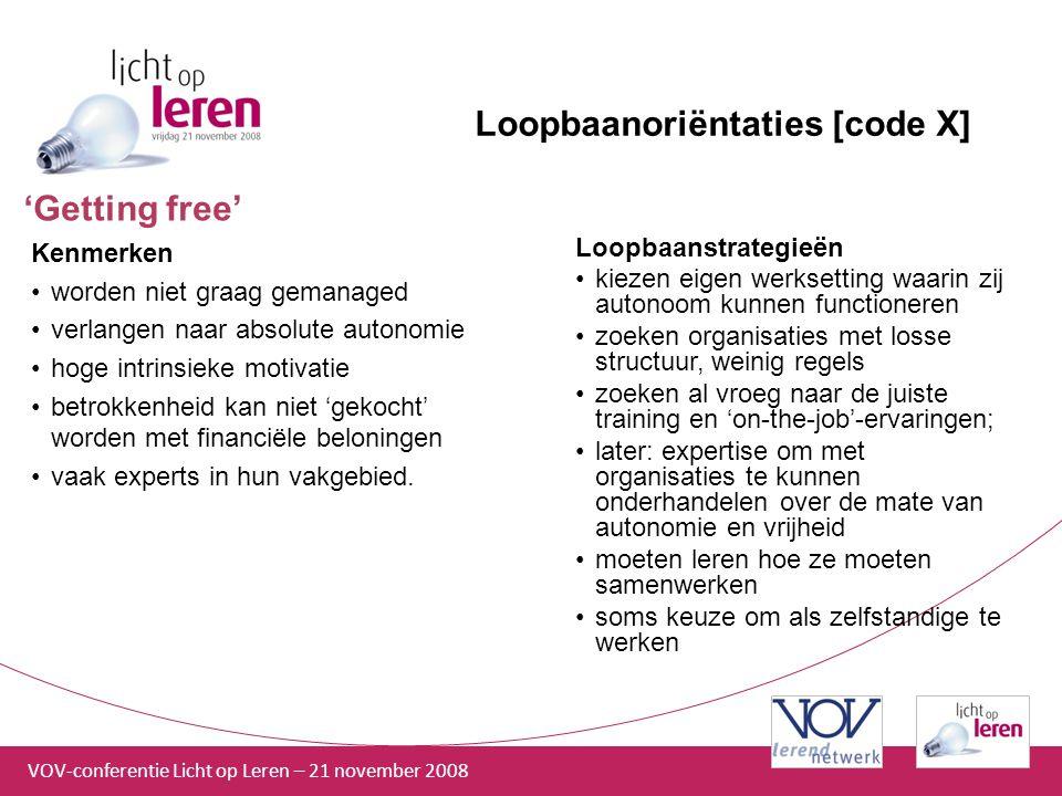 Loopbaanoriëntaties [code X]